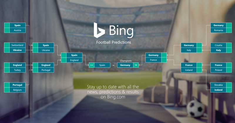 Bing-Predictions-Euros-2016